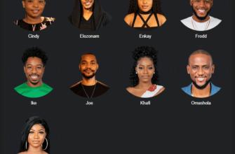 Big Brother Naija 2019 Week 7 Eviction List